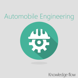 Automobile Engineering App Ranking and Store Data | App Annie