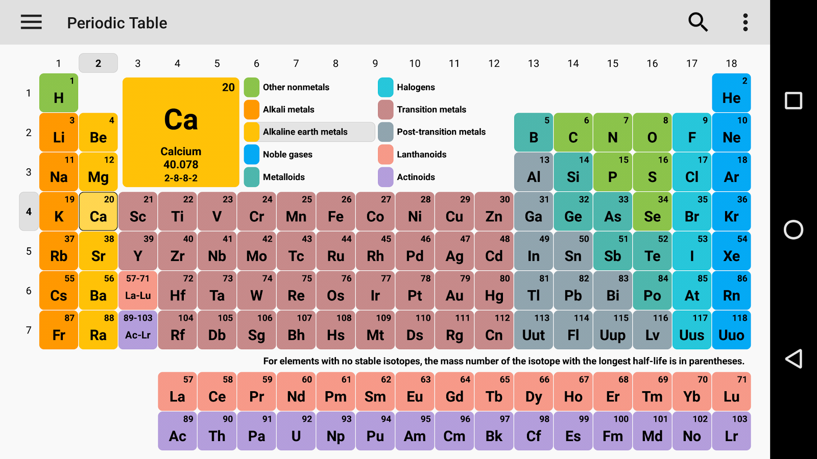 Periodic table 2018 chemistry in your pocket app ranking and store app description best periodic table urtaz Choice Image
