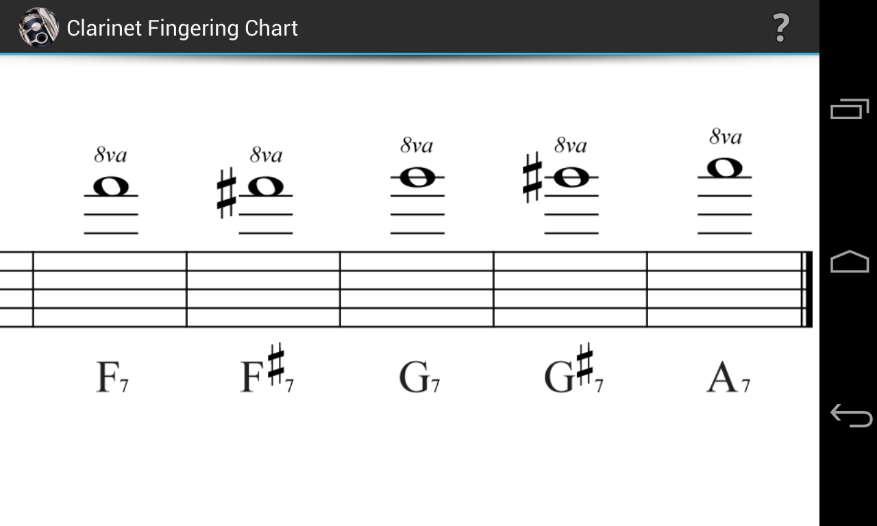Clarinet Fingering Chart App Ranking and Store Data – Clarinet Fingering Chart