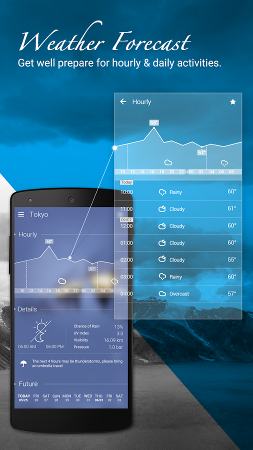 GO Weather Forecast & Widgets - Android Mobile Analytics and App Store Data