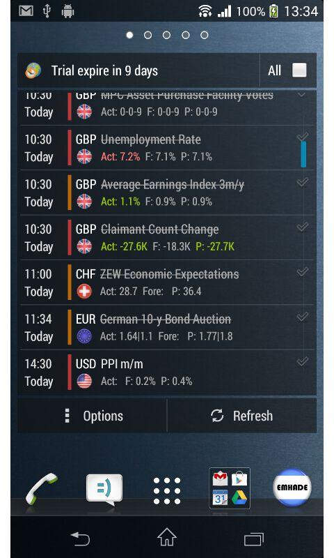 Ft forex history