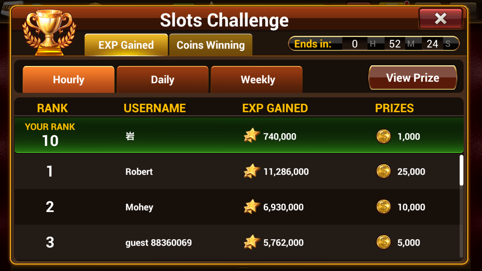 Slot Machines by IGG - Android Mobile Analytics and App Store Data