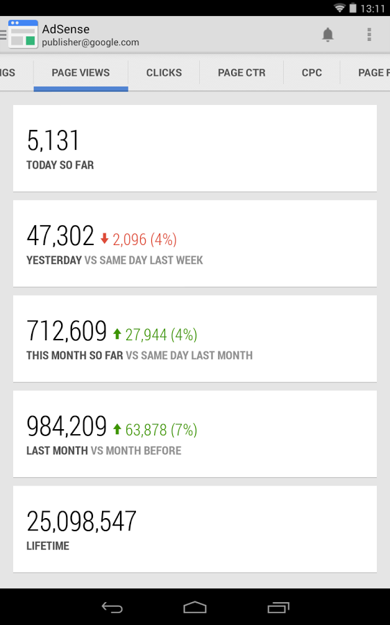 Google AdSense - Android Mobile Analytics and App Store Data