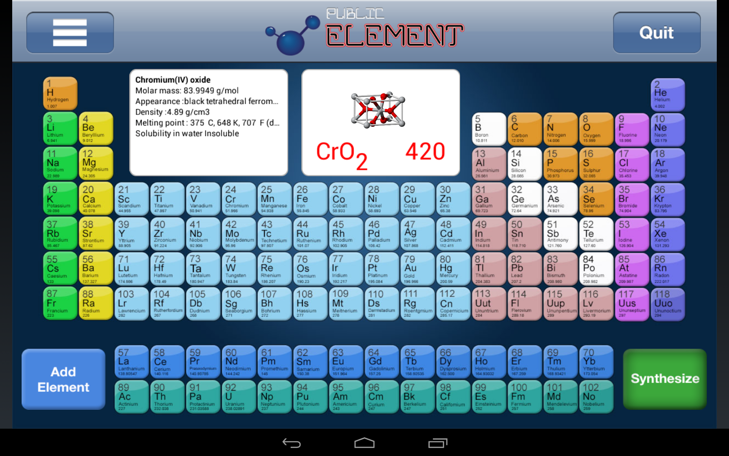Periodic table game app ranking and store data app annie app description gamestrikefo Gallery