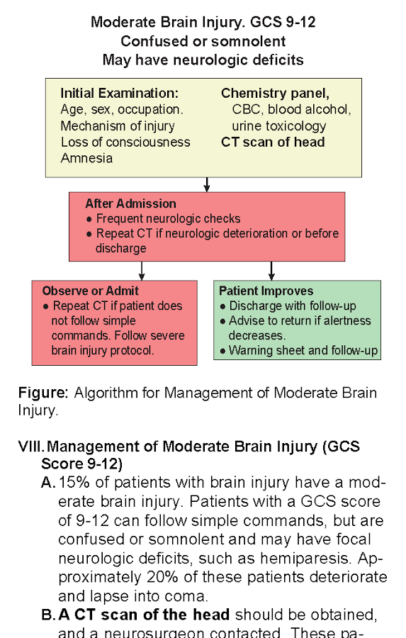 how to get out of minor injury guideline