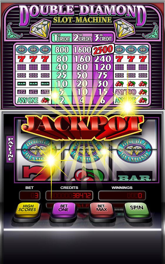 Slot machines ranking