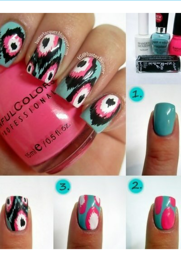 Collection of Nails Designs App Ranking and Store Data | App Annie