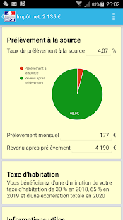Calcul Impôt 2019 App Ranking And Store Data App Annie