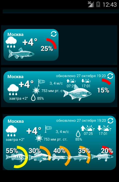прогноз клева рыбы в аркадакском районе