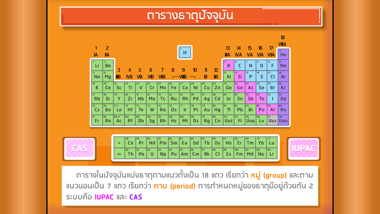 Periodic table app ranking and store data app annie app description urtaz Image collections