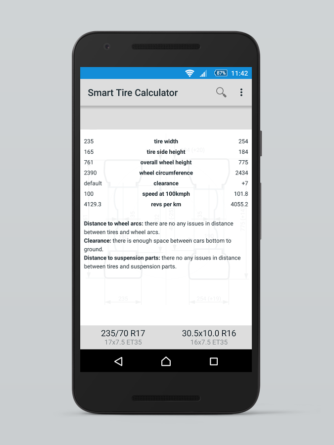 Smart Tire Size Calculator App Ranking and Store Data | App Annie