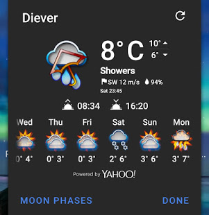 Chronus: Magical HD Weather Icons App Ranking and Store Data | App Annie