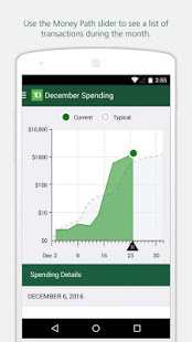 TD MySpend App Ranking and Store Data | App Annie