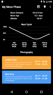 My Moon Phase Pro - Moon, Golden Hour & Blue Hour! App