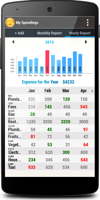 household expenses recording app ranking and store data app annie