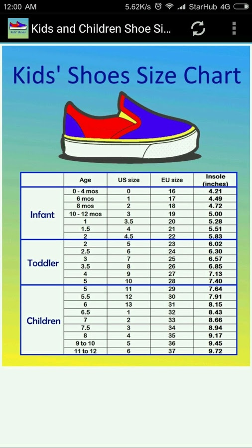 Children Shoe Size Chart App Ranking and Store Data | App ...