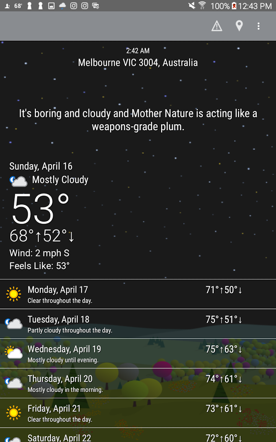What The Forecast?!! App Ranking and Store Data | App Annie