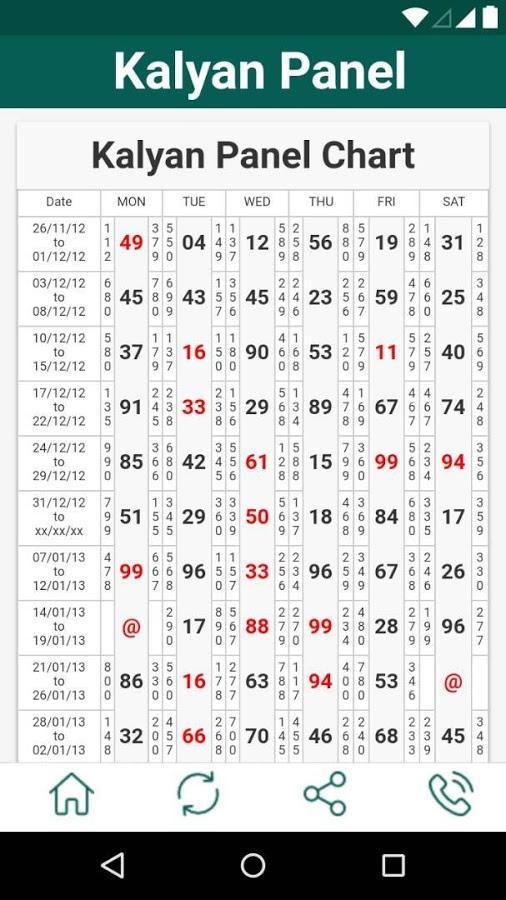 Satta matka bhutnath day open today
