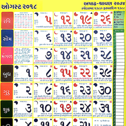 Gujarati Calendar 2019 - Panchang 2019 App Ranking and Store Data
