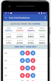 Lottery App - Lotto Numbers, Stats & Analyzer App Ranking