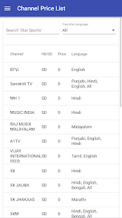 Latest TRAI Channel Pricing (DTH Channel Cost) App Ranking and Store