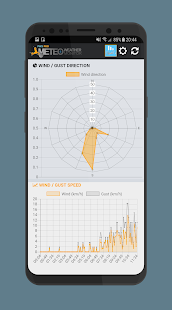 Meteo Monitor 4 Personal Weather Stations PWS PRO App