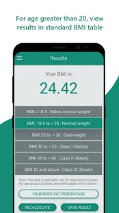 Complete BMI Calculator: Free App Ranking and Store Data | App Annie