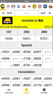 4D Win 4D Live Result Boom n Town, Perdana App Ranking and