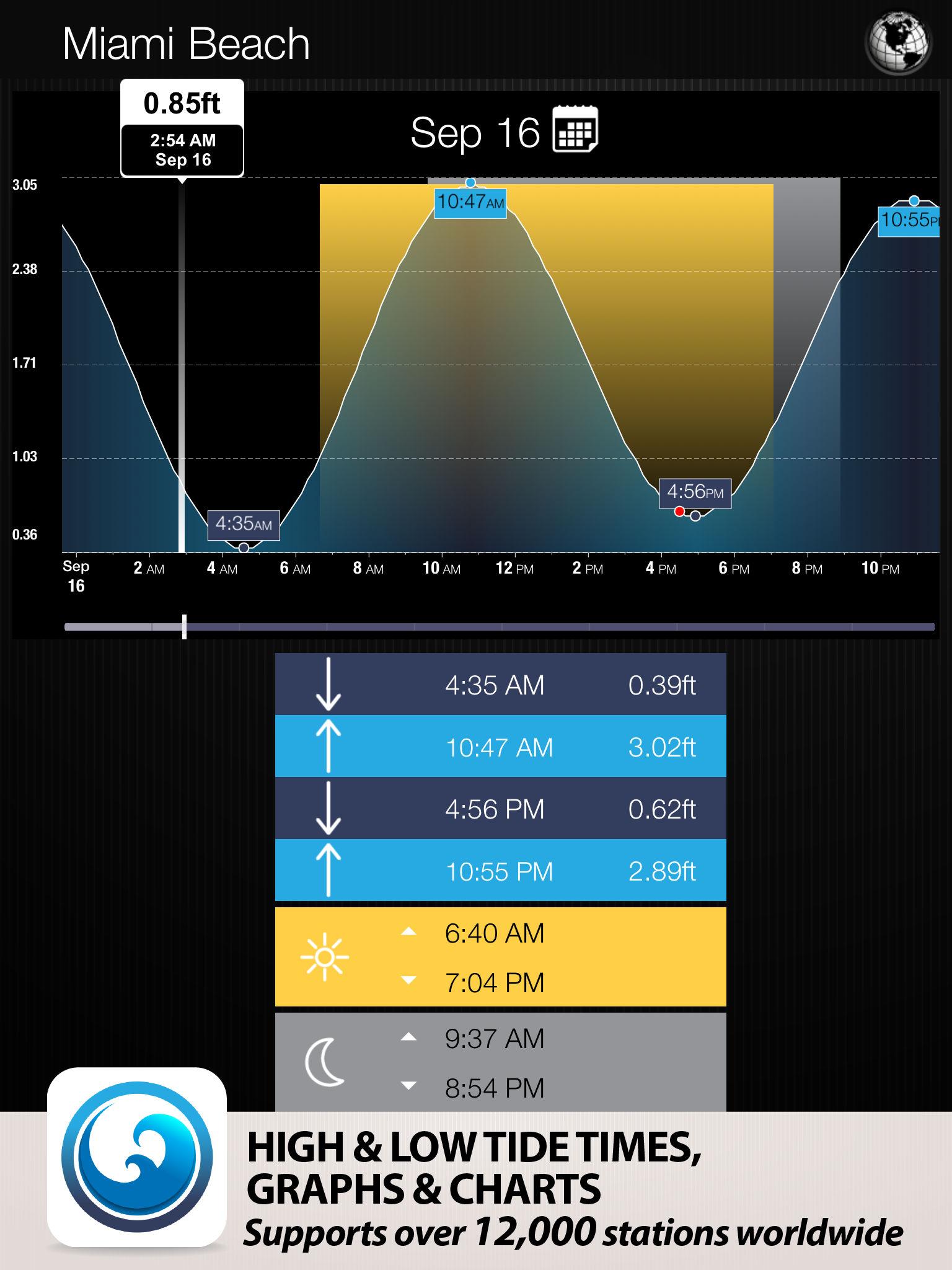 Tides pro high and low tide times tables tidal charts app app description geenschuldenfo Images