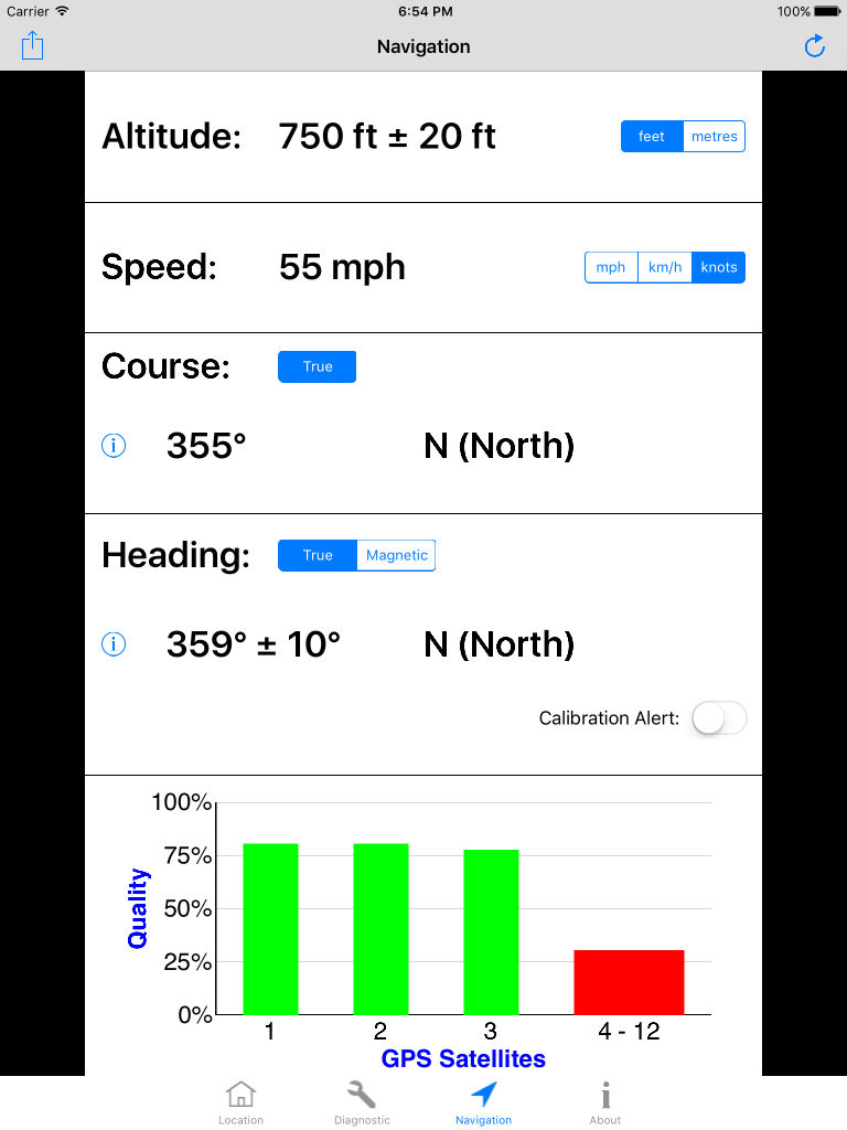GPS Diagnostic: Satellite Test App Ranking and Store Data