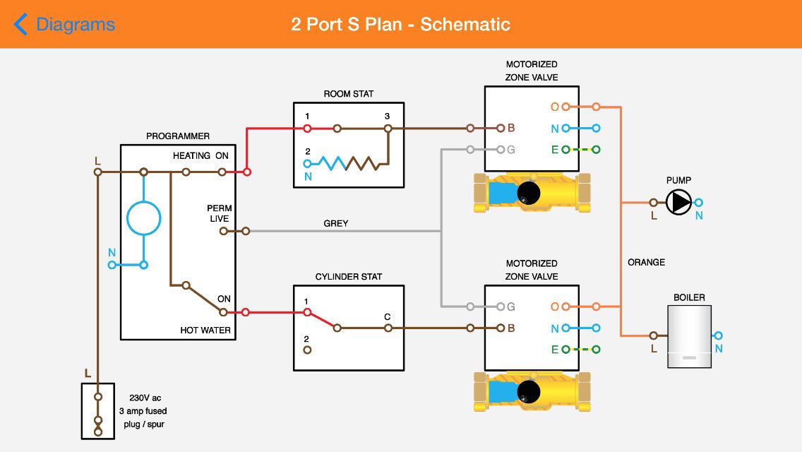 danfoss 3 port valve wiring diagram danfoss image danfoss wiring diagram y plan wiring diagram on danfoss 3 port valve wiring diagram