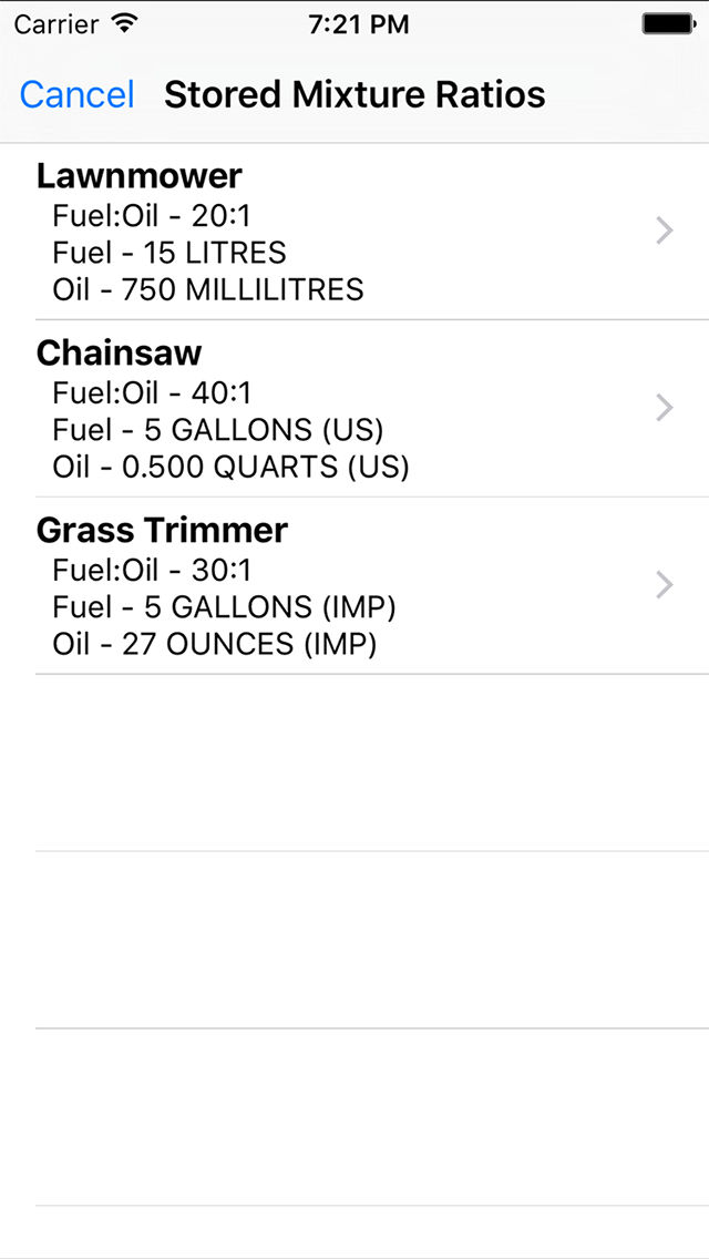 Fuel to Oil Mixture Calculator App Ranking and Store Data | App Annie
