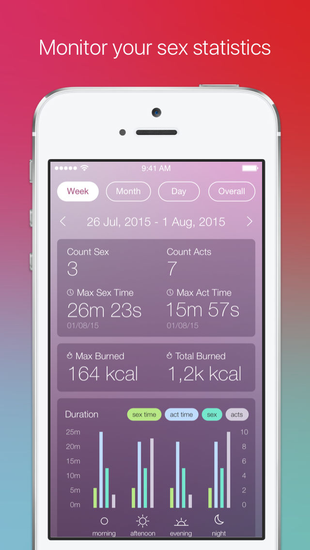Sex Keeper: tracker, positions App Ranking and Store Data