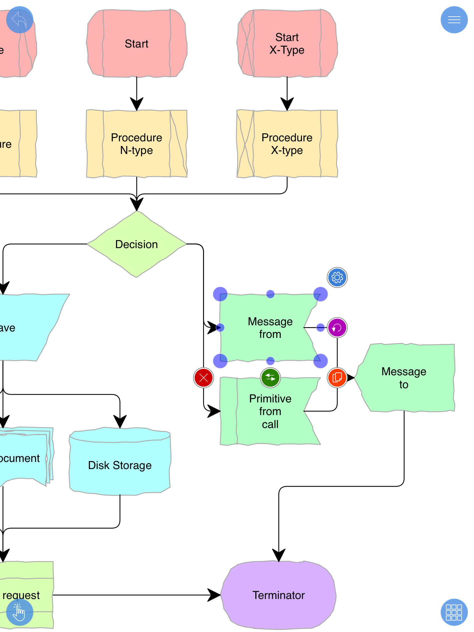 Diagram Flow Chart App Ranking And Store Data Annie Process Microsoft Visio Description Drawing Of Complicated Flowcharts