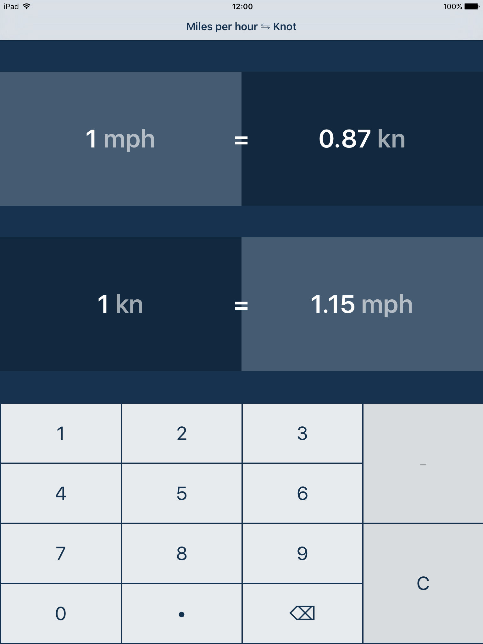 Miles Per Hour To Knots | mph to kn App Ranking and Store Data ...