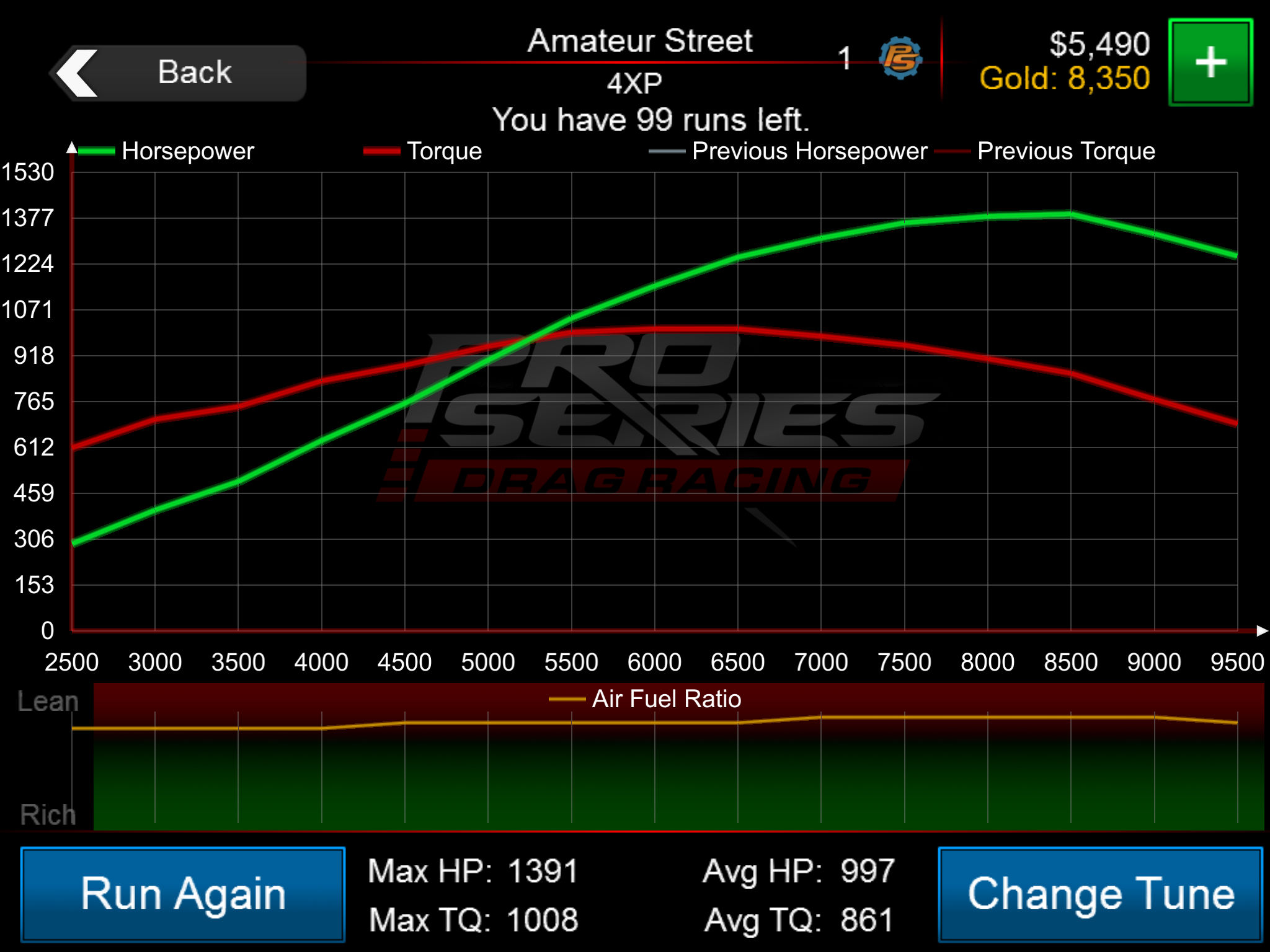 Pro Series Drag Racing App Ranking and Store Data | App Annie