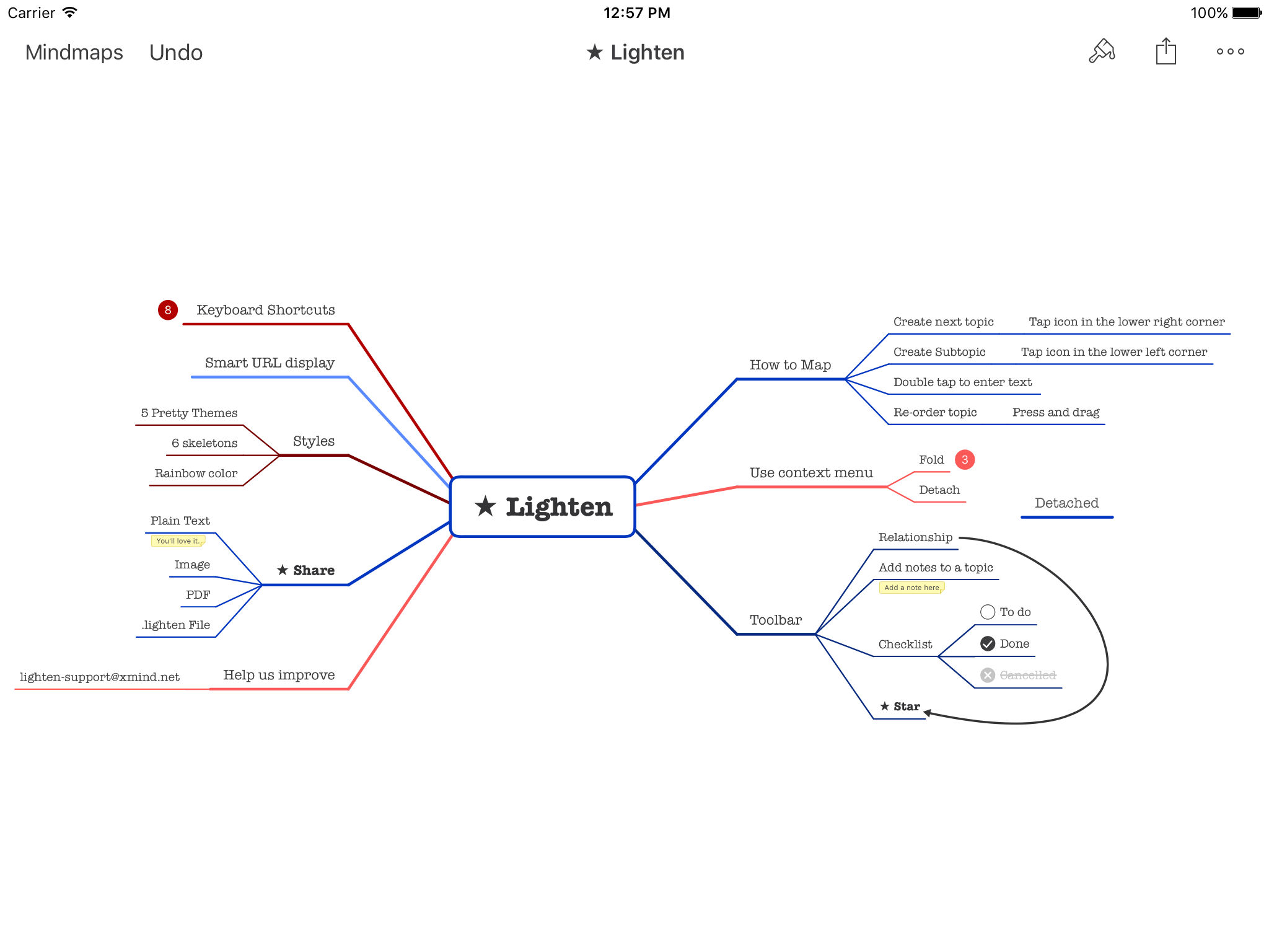 mind mapping apps for ios mind map tr n ipad 8590bf3f4a78a5b47de205f7a1d0bc48 mind mapping apps for ioshtml mind mapping osx ios contoh - Osx Mind Mapping