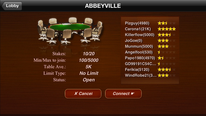 How can i hack texas holdem poker on facebook