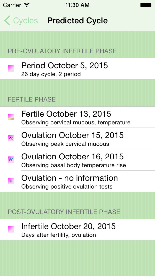 FemCal Lite: Period and Ovulation Calendar App Ranking and Store