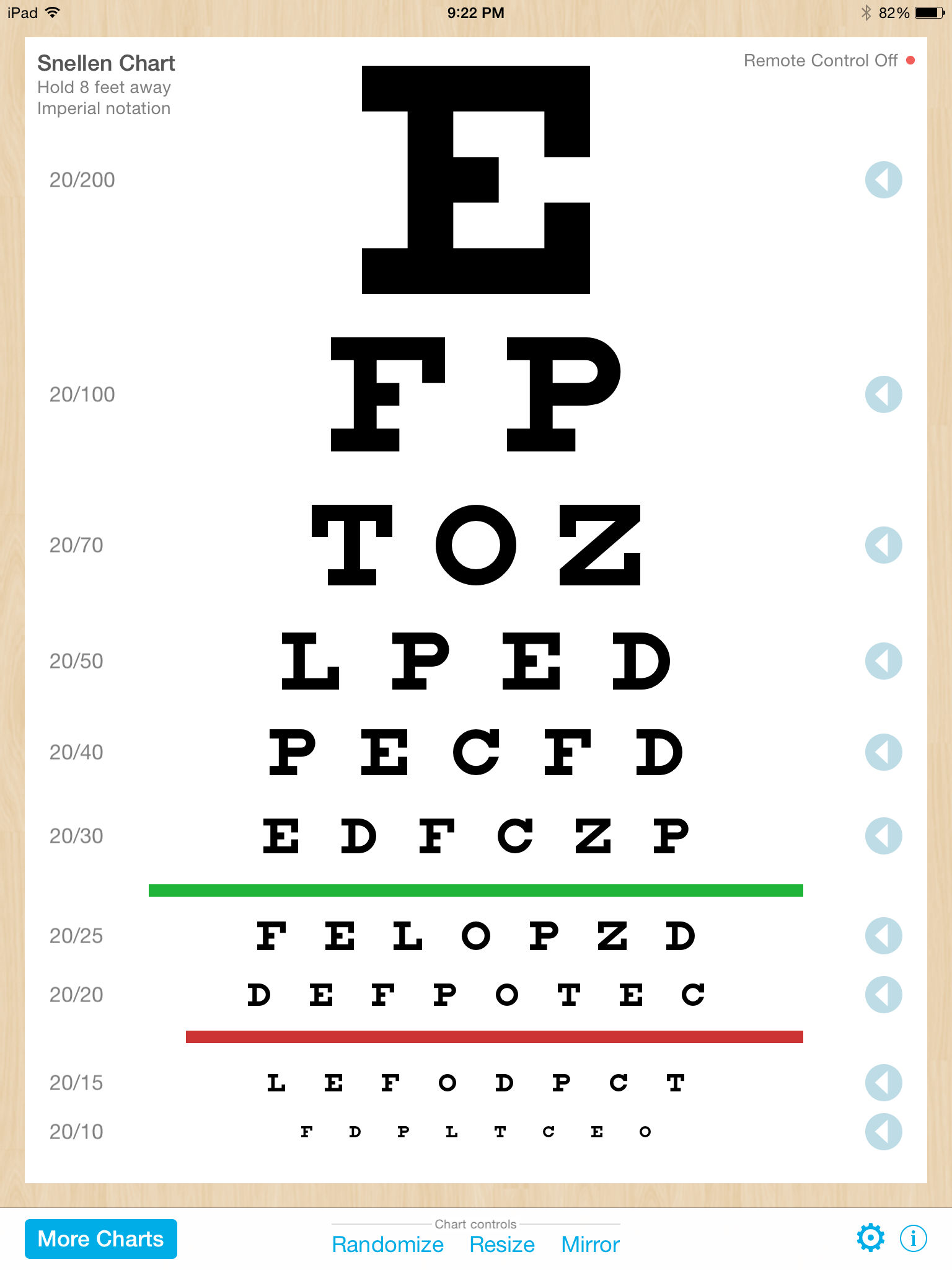 It's just a graphic of Simplicity Printable Vision Chart