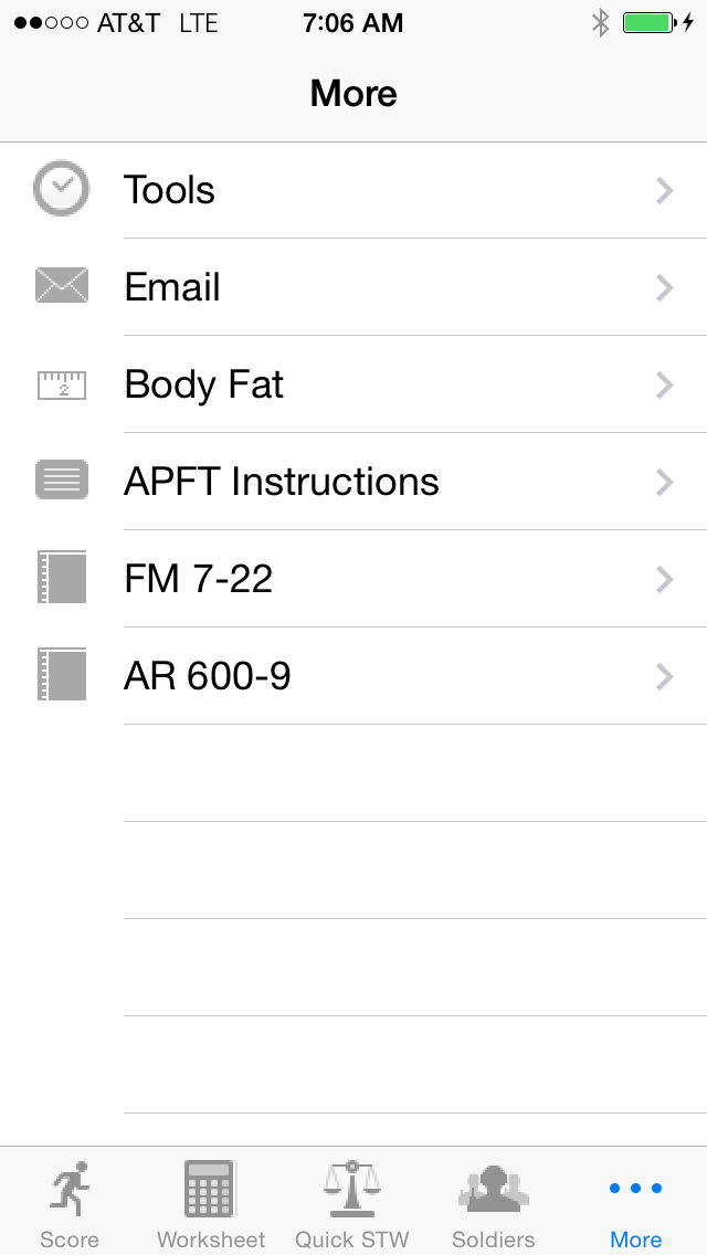 Army Fitness APFT Calculator App Ranking and Store Data – Body Fat Worksheet Army