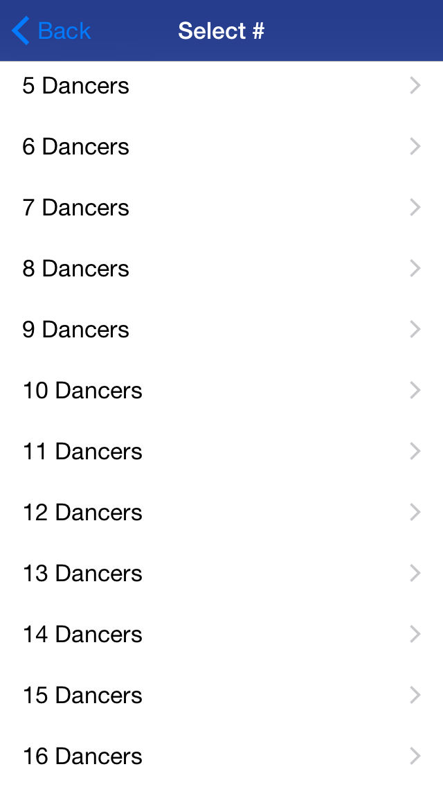 Dance Formations Plus! App Ranking and Store Data | App Annie