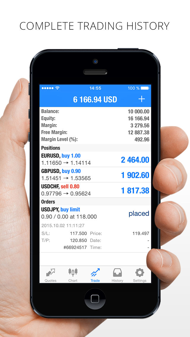 MetaTrader 5 App Ranking and Store Data | App Annie