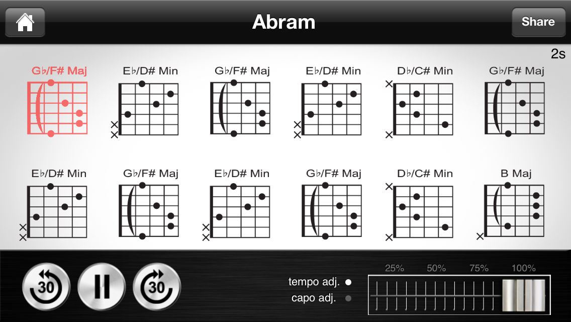 Chord Detector Guitar Ukulele Banjo App Ranking And Store Data