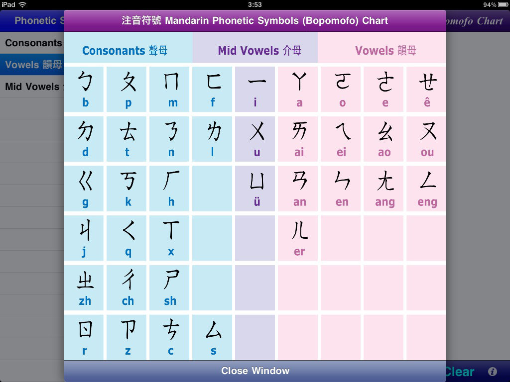 how to learn phonetic symbols