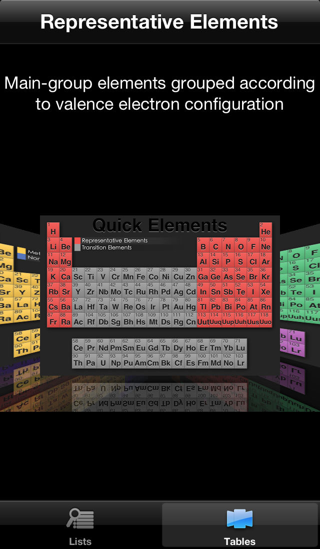 Quick periodic table of the elements app ranking and store data app description urtaz Choice Image