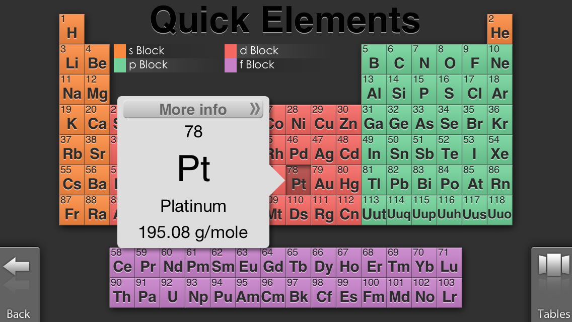 Quick periodic table of the elements app ranking and store data app description urtaz Gallery