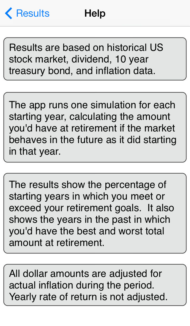 Retirement Savings Calculator Lite App Ranking And Store Data  App