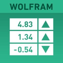 Wolfram Market Quotes Assistant App App Ranking and Store Data | App Annie