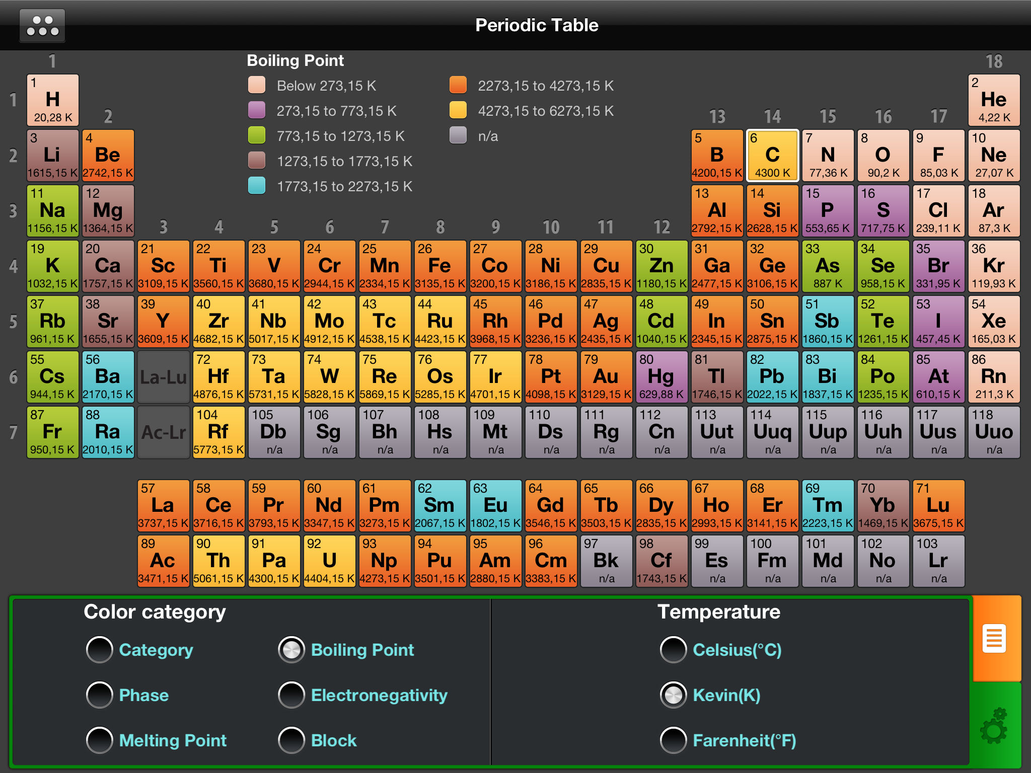 Periodic table universal app ranking and store data app annie app description gamestrikefo Images